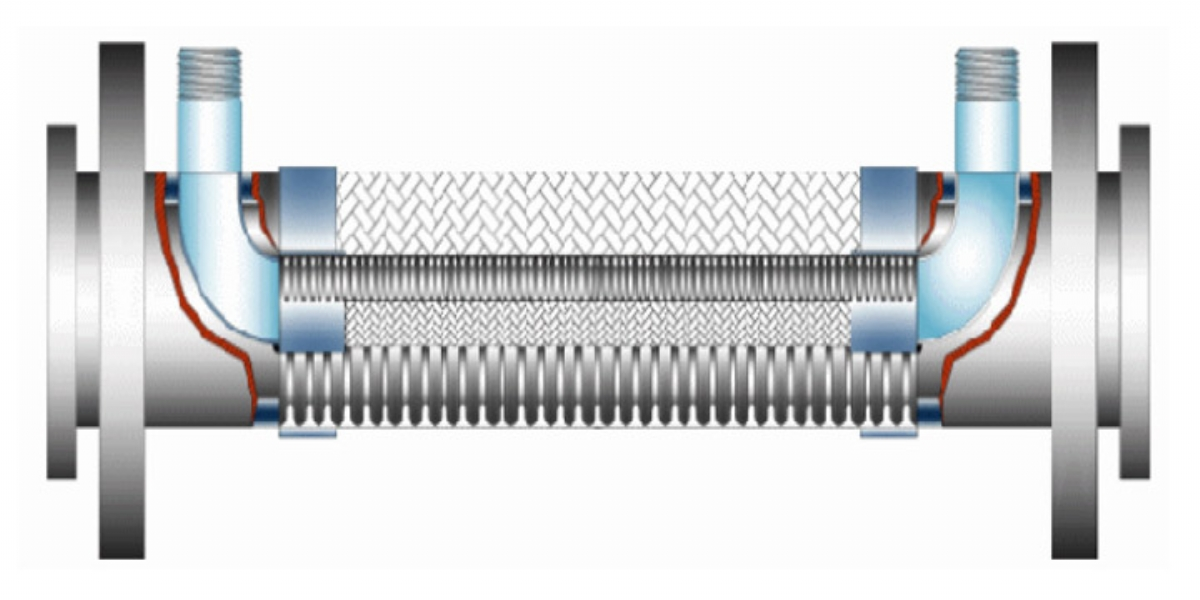 STAINLESS SCREEN HOSE