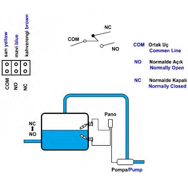 HORIZONTAL CONNECTION LEVEL SWITCH